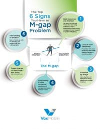 6 Signs You Have an M-gap Problem